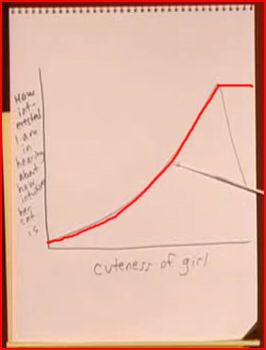 demetri martin graphs - photo #4
