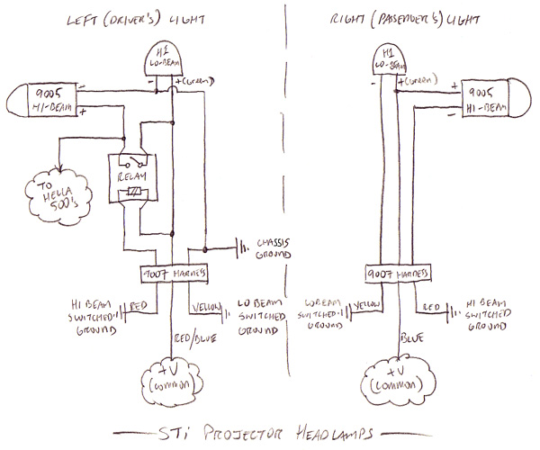 2005 Subaru Outback Wiring Diagram